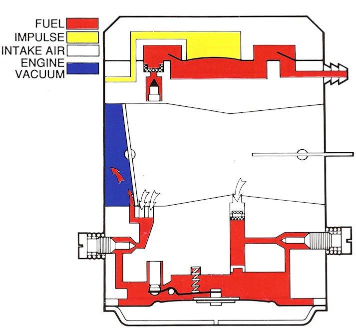 fuel flow.jpg
