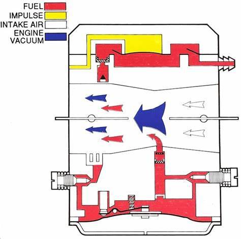 fuel flow WOT.jpg